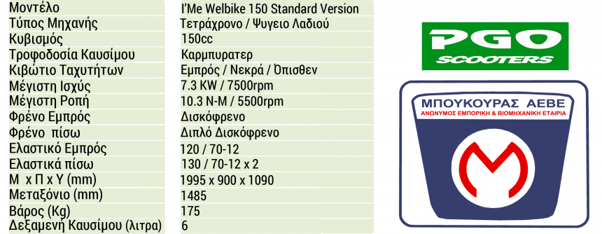 I'Me-Welbike-150-Passenger-Version